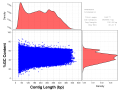 Length vs GC content plot for all starfish reads after Trimmomatic cleaning: G0CB7HT04.